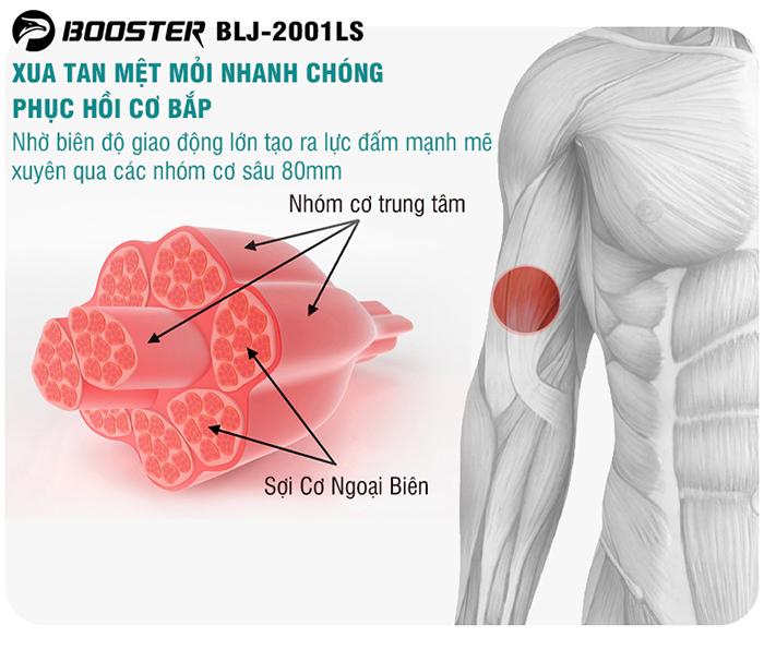Súng massage gun điều trị căng cơ Ai Booster Lightsaber